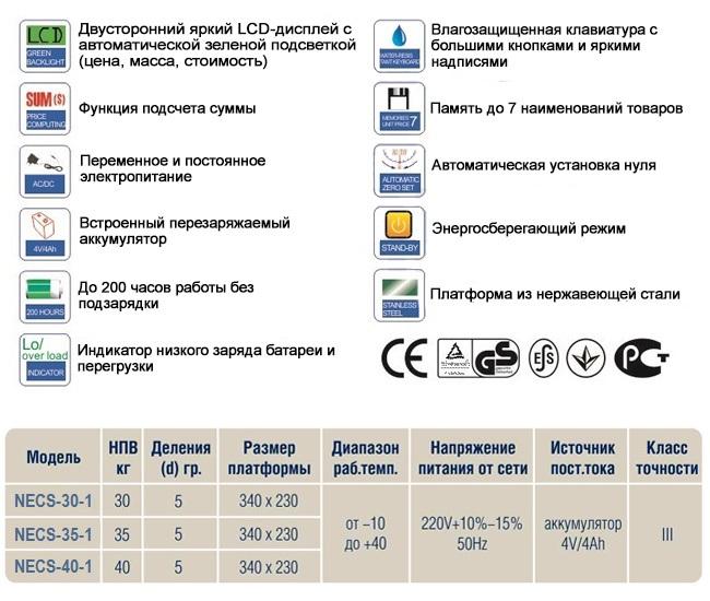 http://romitech.ru/wp-content/uploads/2014/01/0004vesy-sf1.jpg